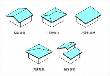 屋根形状イラスト